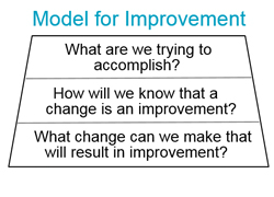 images/News/ModelforImprovement_250_x_180.png