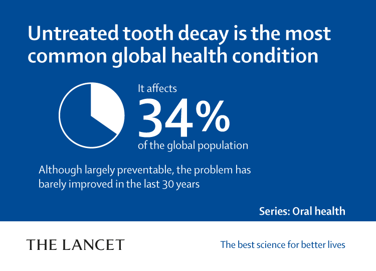 images/News/Lancet-Series---Global-Oral-Health.png
